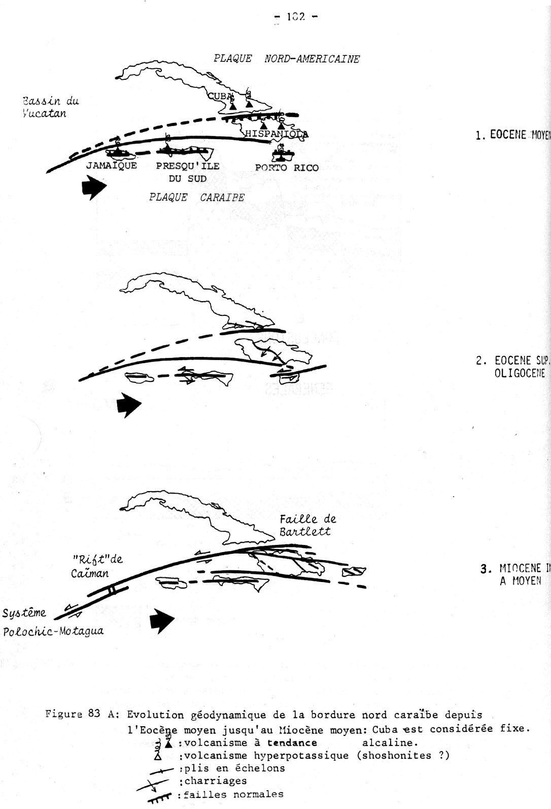 Evolución geodinámica del borde norte del Caribe desde el Eoceno medio hasta el Mioceno medio (se considera a Cuba como fija) (Van den Berghe, 1983)